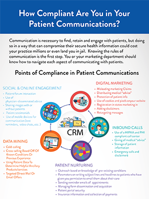 Patient Communication Compliance – How Compliant is Your Medical Group?